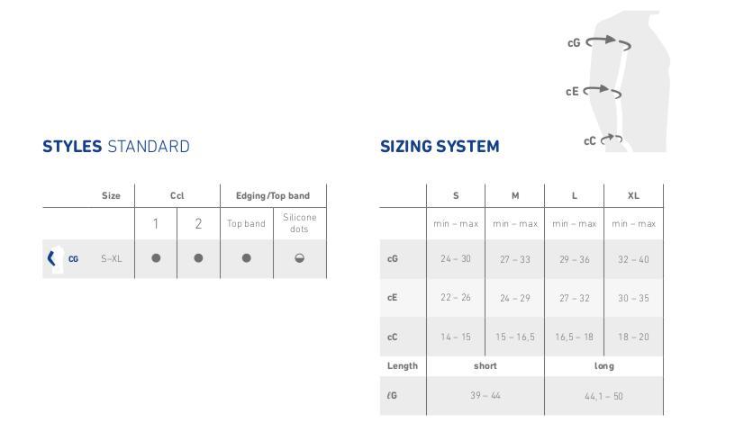 Tabela veličina